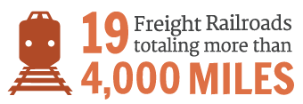 19 Frieght Railroads totaling more than 4,000 miles