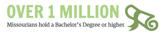 Over 1 million Missourians hold a Bachelors Degree or Higher