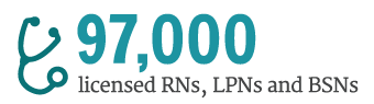 97,000 licensed RNs, LPNs and BSNs