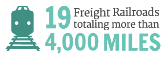 19 Freight Railroads Totaling more than 4,000 Miles